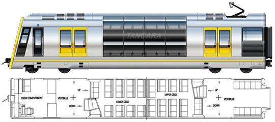 Tangara Trains Transportnsw Info