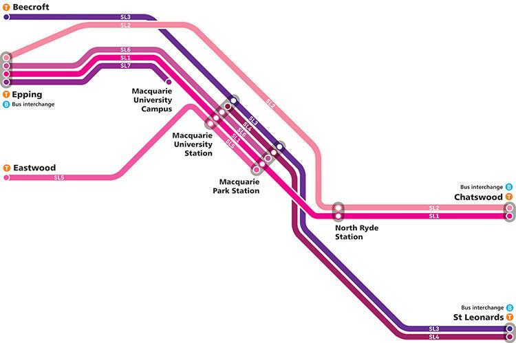 Station Link | transportnsw.info
